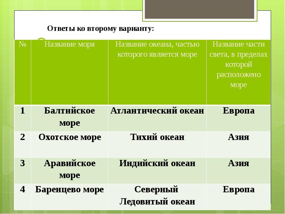 Ответы ко второму варианту: Ответы ко второму варианту: № Название моря Назва...