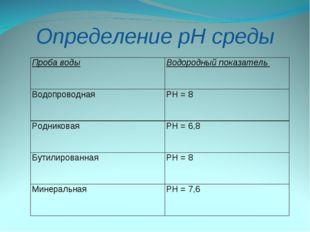 Определение рН среды Проба водыВодородный показатель Водопроводная PH = 8 Р