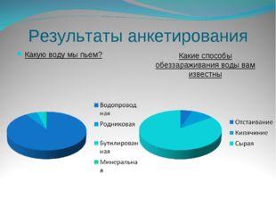 Результаты анкетирования Какую воду мы пьем? Какие способы обеззараживания во