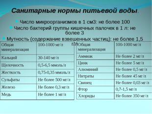 Санитарные нормы питьевой воды. Число микроорганизмов в 1 см3: не более 100 Ч