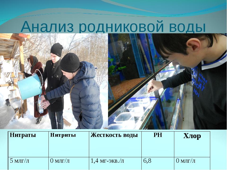 Анализ родниковой воды НитратыНитритыЖесткость водыPHХлор 5 млг/л0 млг/л...