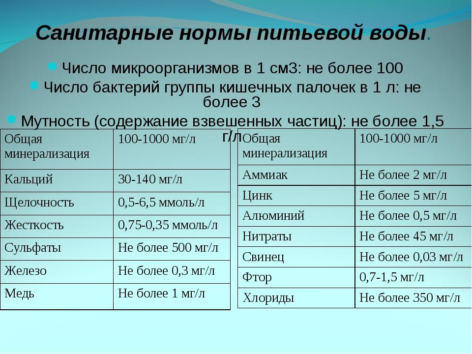 Санитарные нормы питьевой воды. Число микроорганизмов в 1 см3: не более 100 Ч...