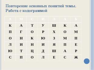 Повторение основных понятий темы. Работа с кодограммой А М С И Л А Б К А Т У
