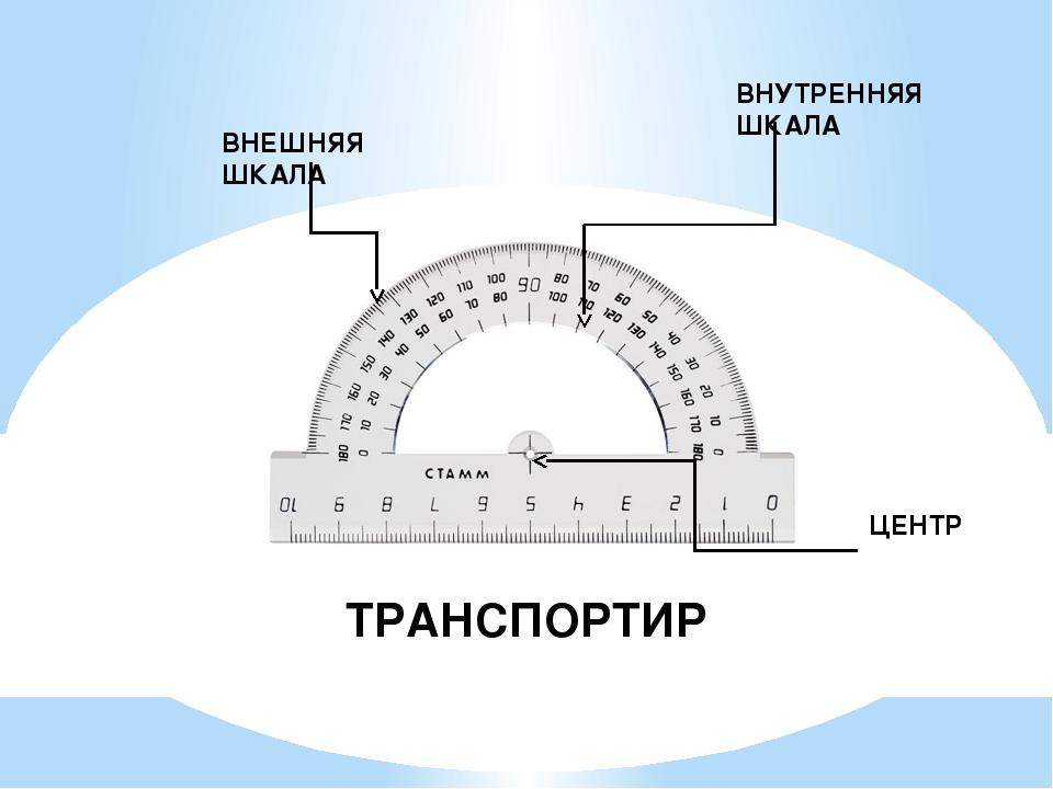 ТРАНСПОРТИР ВНЕШНЯЯ ШКАЛА ВНУТРЕННЯЯ ШКАЛА ЦЕНТР
