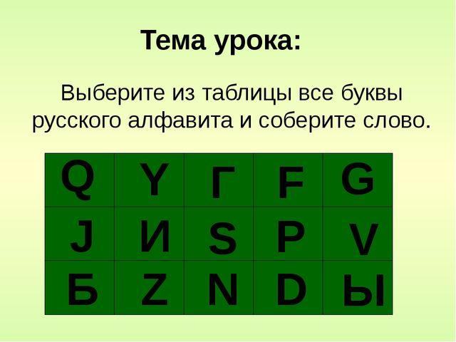 Q Y F G J S Р V D N Z И Г Б Тема урока: Ы Выберите из таблицы все буквы русс...