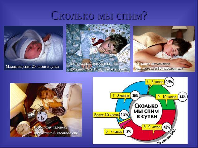 Сколько мы спим? Младенец спит 20 часов в сутки Дети младшего возраста должны...