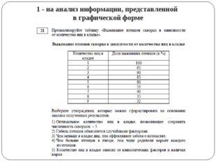 1 - на анализ информации, представленной в графической форме