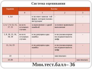 Система оценивания Мин.тест.балл– 36 Задания Баллы 0123 1, 3,6-если о