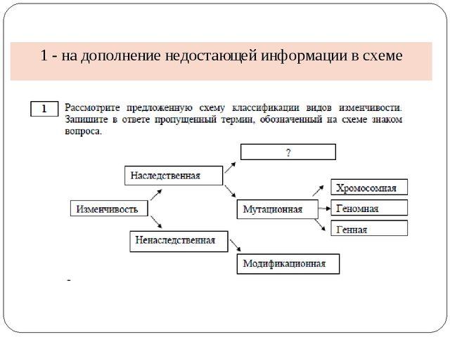 1 - на дополнение недостающей информации в схеме