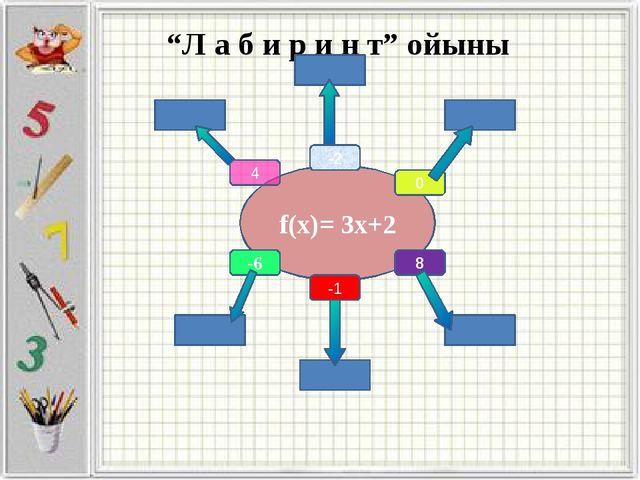 """""""Л а б и р и н т"""" ойыны f(x)= 3x+2 4 -2 0 8 -1 -6"""