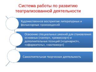 Система работы по развитию театрализованной деятельности