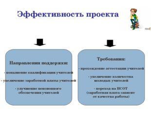 Направления поддержки: - повышение квалификации учителей - увеличение заработ