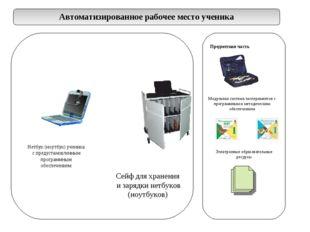 Сейф для хранения и зарядки нетбуков (ноутбуков) НадпреНадпредметная часть дм