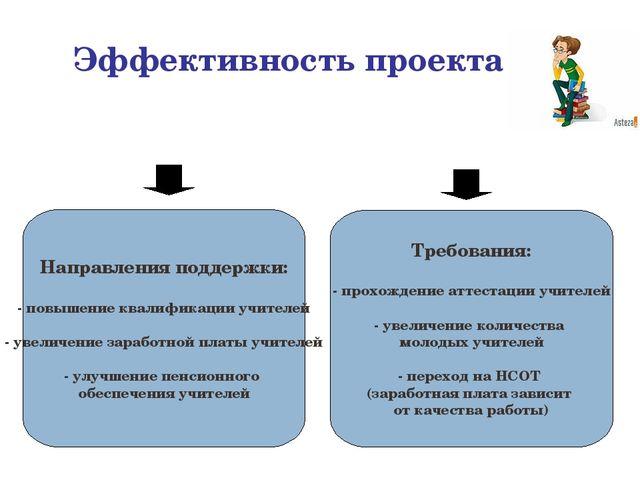 Направления поддержки: - повышение квалификации учителей - увеличение заработ...