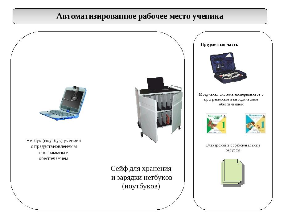 Сейф для хранения и зарядки нетбуков (ноутбуков) НадпреНадпредметная часть дм...