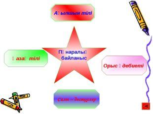 Пәнаралық байланыс Қазақ тілі Орыс әдебиеті Ағылшын тілі Салт – дәстүрлер