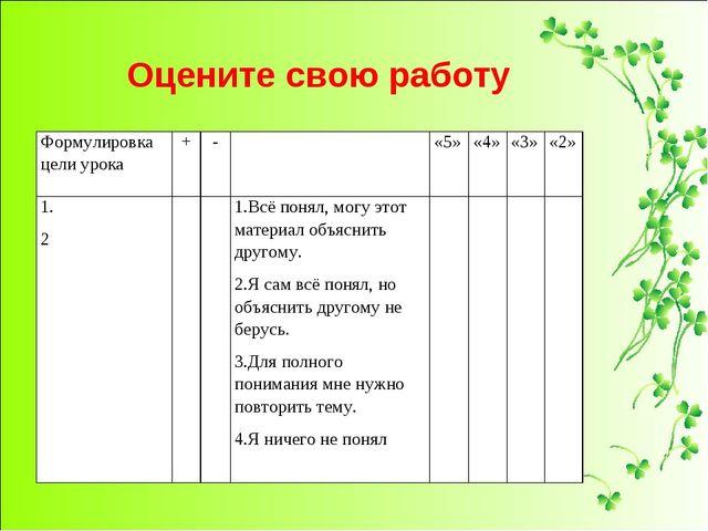 Оцените свою работу Формулировка цели урока+-«5»«4»«3»«2» 1. 2 1.Вс...