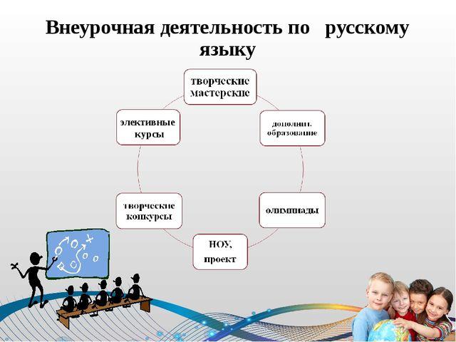Внеурочная деятельность по русскому языку элективные курсы