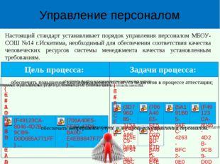 Управление персоналом Настоящий стандарт устанавливает порядок управления пе