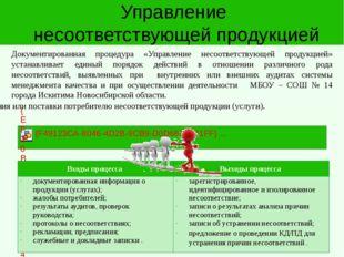 Управление несоответствующей продукцией Документированная процедура «Управле