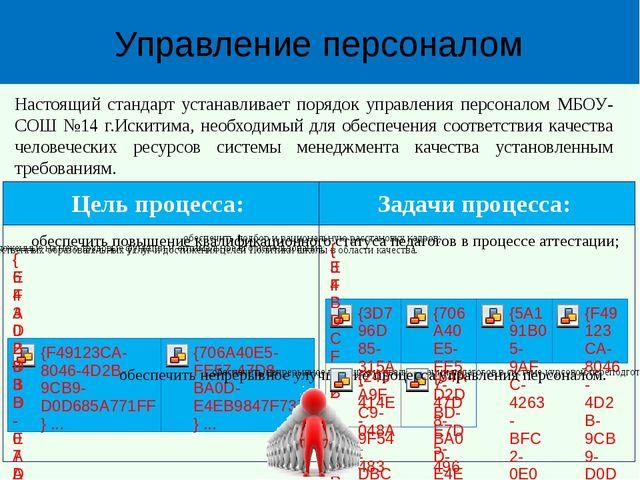 Управление персоналом Настоящий стандарт устанавливает порядок управления пе...