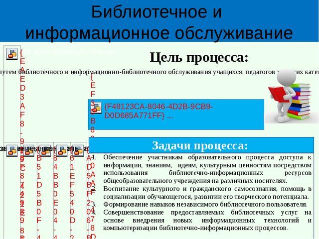 Библиотечное и информационное обслуживание Цель процесса: Задачи процесса: О...