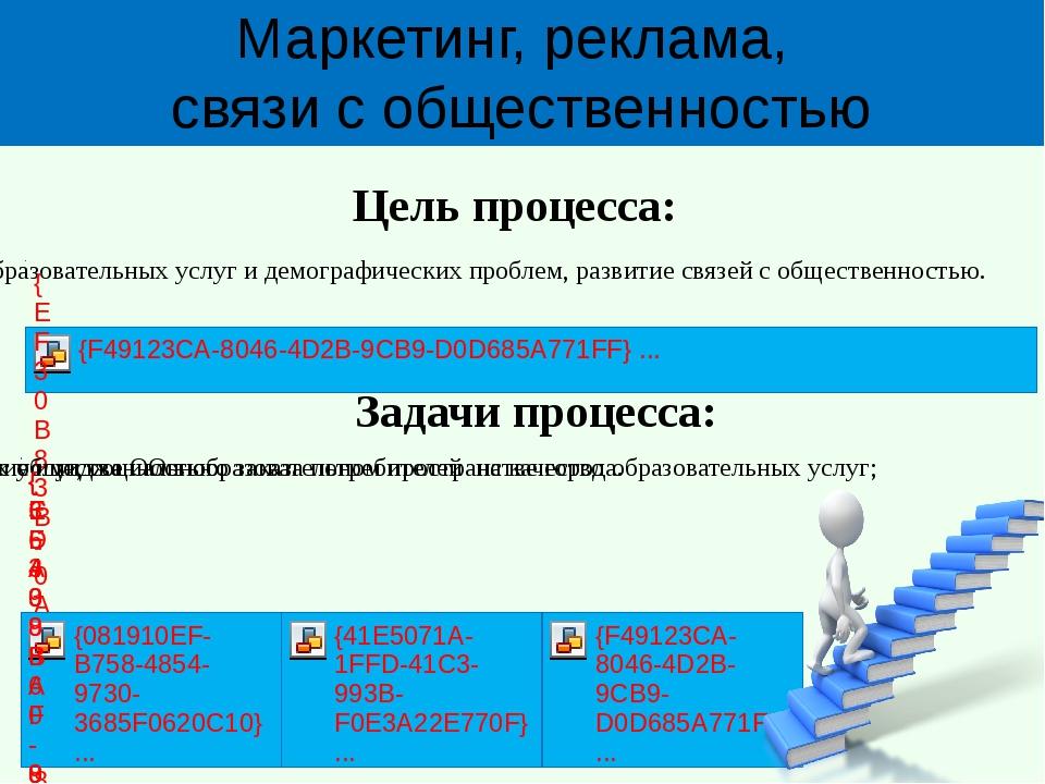 Маркетинг, реклама, связи с общественностью Цель процесса: Задачи процесса: