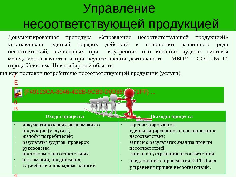Управление несоответствующей продукцией Документированная процедура «Управле...