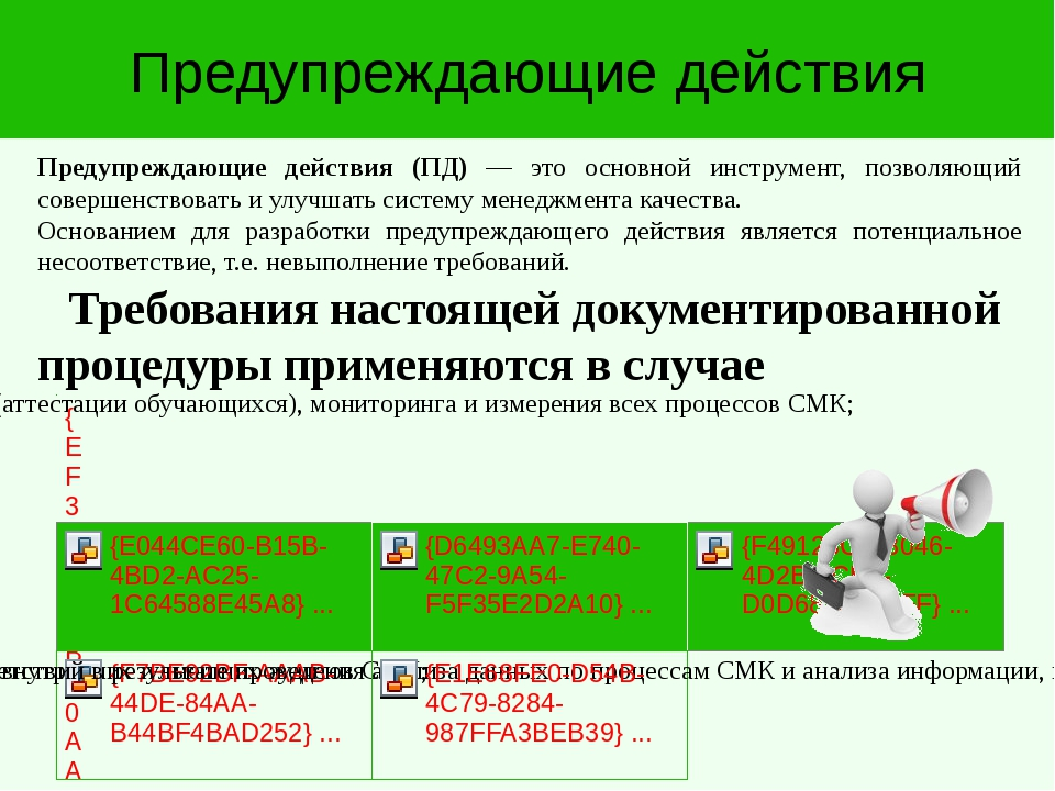 Предупреждающие действия Требования настоящей документированной процедуры пр...