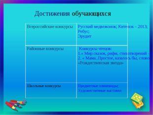 Достижения обучающихся Всероссийские конкурсыРусский медвежонок; Китенок – 2