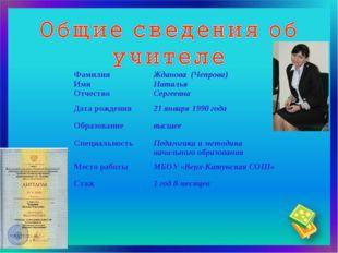 Фамилия Имя ОтчествоЖданова (Чепрова) Наталья Сергеевна Дата рождения21 янв
