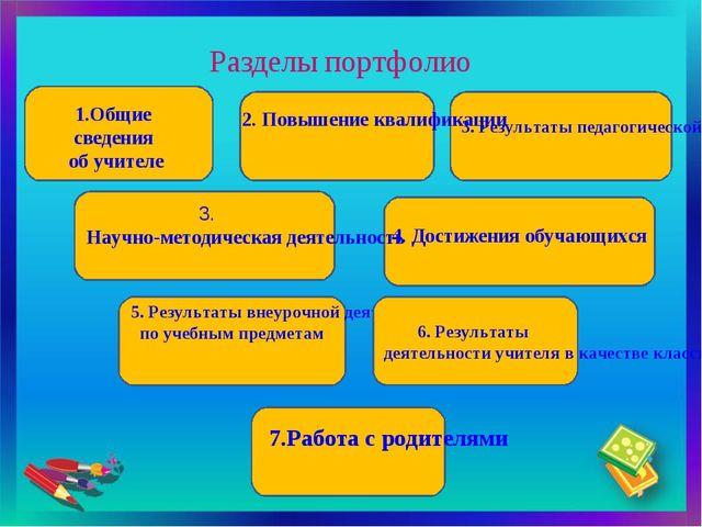 Разделы портфолио 3. Результаты педагогической деятельности 1.Общие сведения...