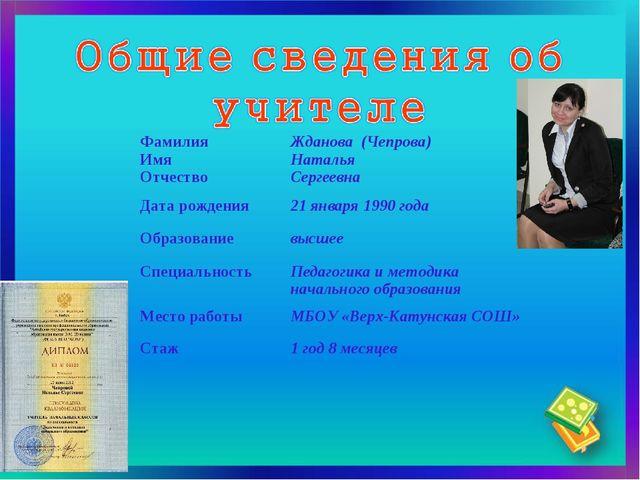 Фамилия Имя ОтчествоЖданова (Чепрова) Наталья Сергеевна Дата рождения21 янв...