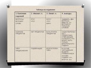 Таблица исследования 1.Признаки падежей 2. Именит. п. 3. Винит. п. 4. выводы.