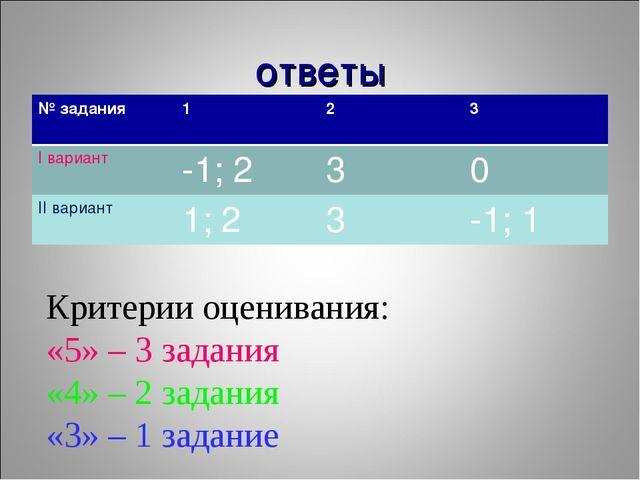 ответы Критерии оценивания: «5» – 3 задания «4» – 2 задания «3» – 1 задание №...