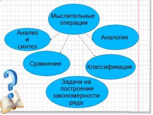 Мыслительные операции Анализ и синтез Аналогия Сравнение Задачи на построение