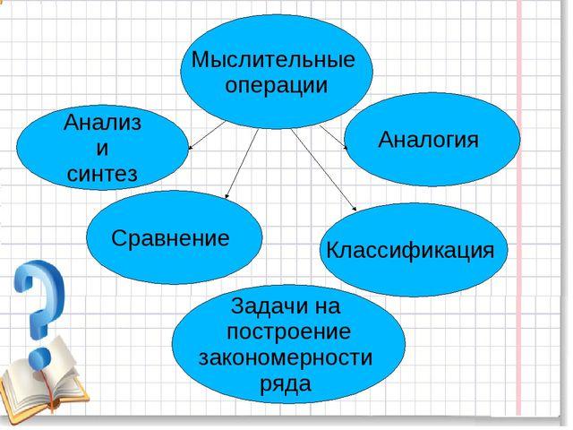 Мыслительные операции Анализ и синтез Аналогия Сравнение Задачи на построение...