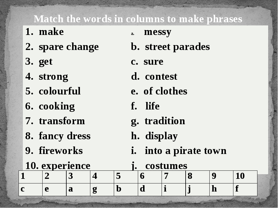 Match the words in columns to make phrases 1.make messy 2.spare change b.stre...