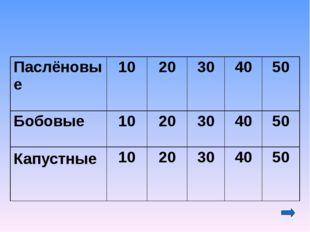 В Россииэтот овощ приживалсяне так легко и просто. Крестьяне считали за гр