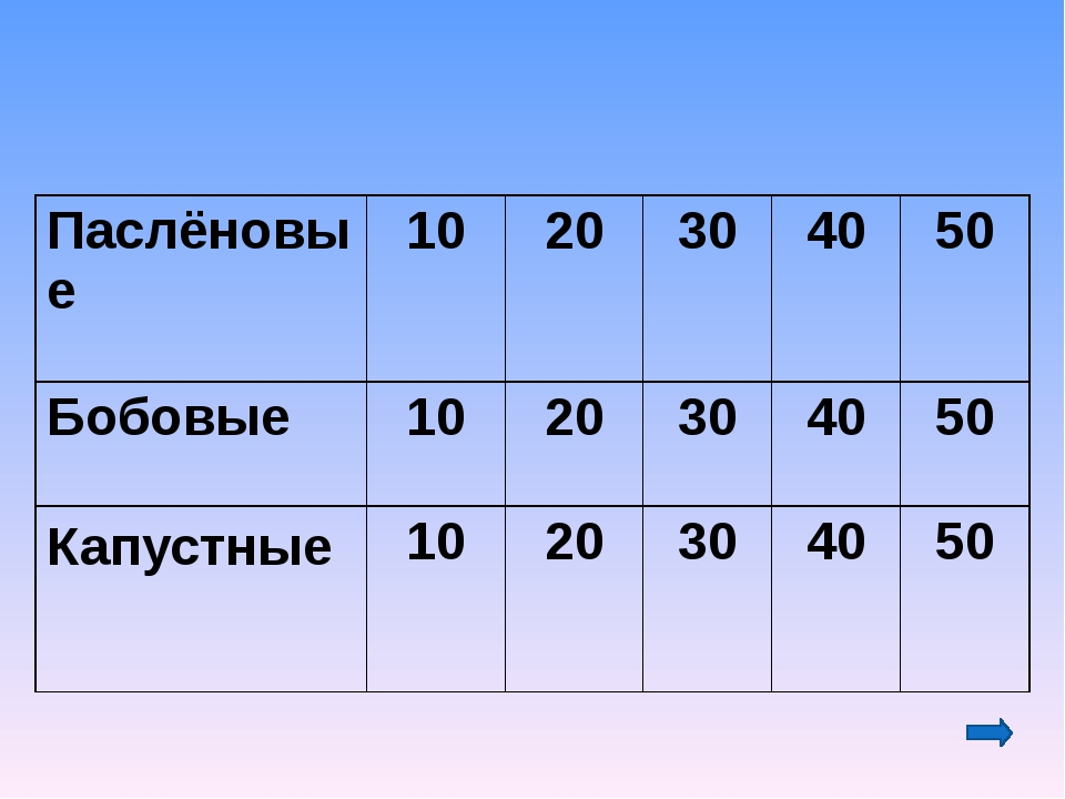 В Россииэтот овощ приживалсяне так легко и просто. Крестьяне считали за гр...