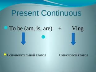 Present Continuous To be (am, is, are) + Ving Вспомогательный глагол Смыслово