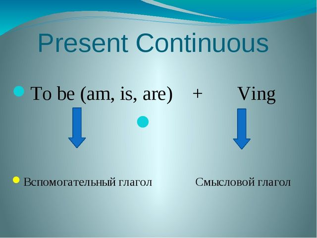 Present Continuous To be (am, is, are) + Ving Вспомогательный глагол Смыслово...