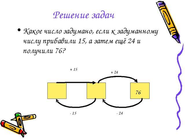 Решение задач Какое число задумано, если к задуманному числу прибавили 15, а...