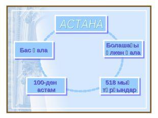 Бас қала 100-ден астам 518 мың тұрғындар Болашағы үлкен қала