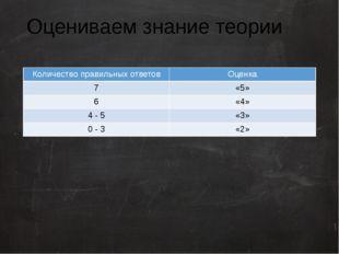 Оцениваем знание теории Количество правильных ответов Оценка 7 «5» 6 «4» 4 -