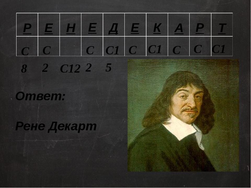 Р Е Н Е Д Е К А Р Т С8 С2 С12 С2 С15 С2 С13 С9 С8 С18 Ответ: Рене Декарт