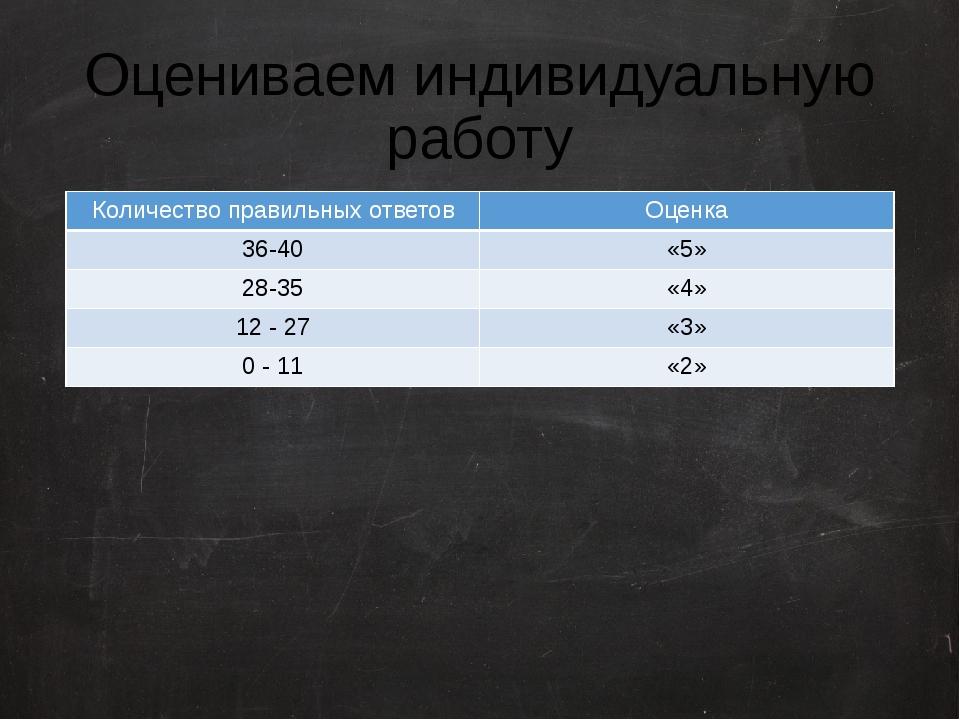 Оцениваем индивидуальную работу Количество правильных ответов Оценка 36-40 «5...