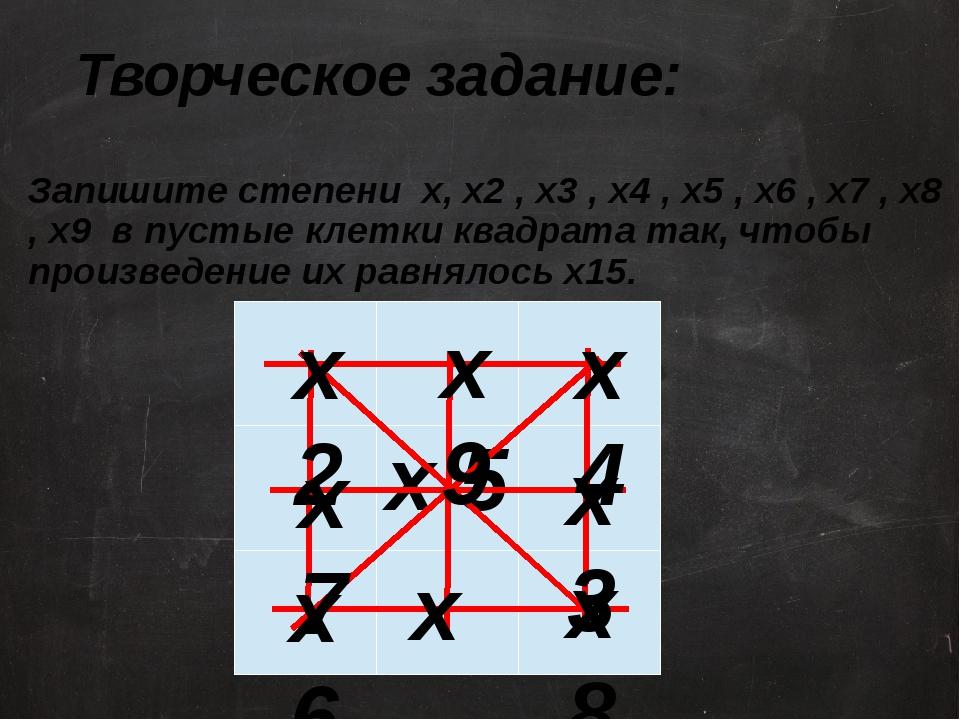 Творческое задание: Запишите степени х, х2 , х3 , х4 , х5 , х6 , х7 , х8 , х9...