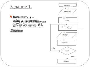 Цикл с параметром (со СЧЕТЧИКОМ) Параметр цикла определяет число повторений ц