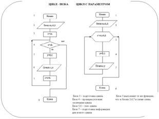 Список использованных источников http://www.intuit.ru/studies/courses/16740/1